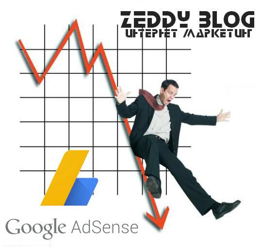 Падение дохода в Adsense